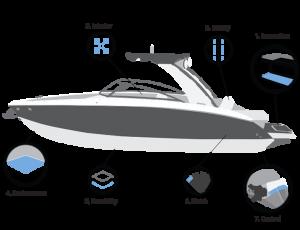Cobalt Boats Your Central Kentucky Dealer Stokley S Marine